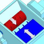 Hydraulic Ram Pushing Material Intro Rotar